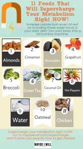 11 Foods That Will Supercharge Your Metabolism